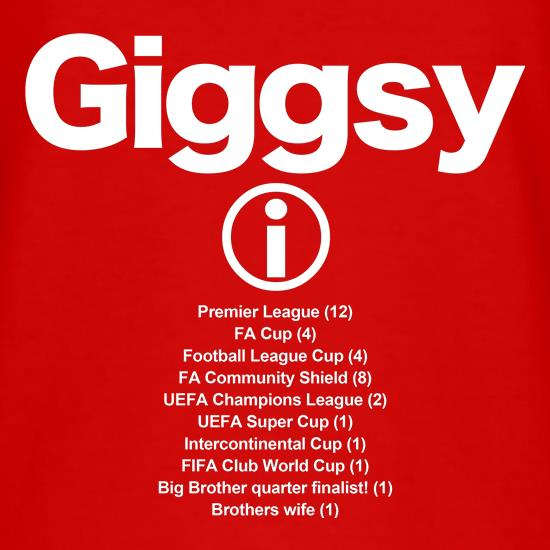 Giggsy T-Shirts for Kids