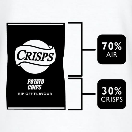 Crisps Rip Off Flavour T-Shirts for Kids