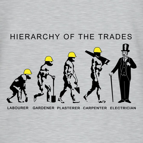 Hierarchy Of The Trades t shirt
