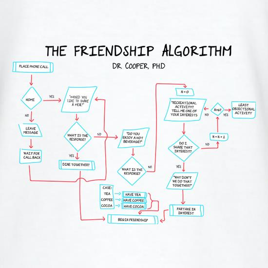 The Friendship Algorithm t shirt